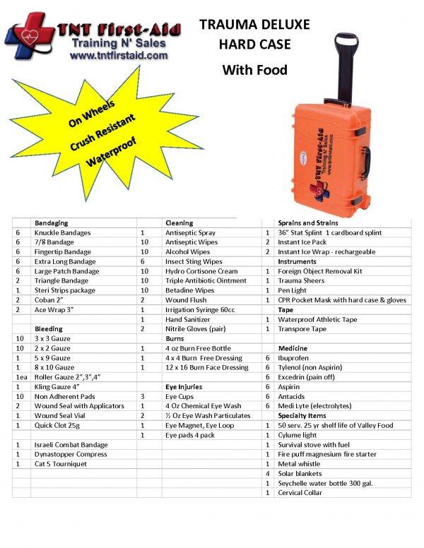 96 Hour Medical/Food Kit 3